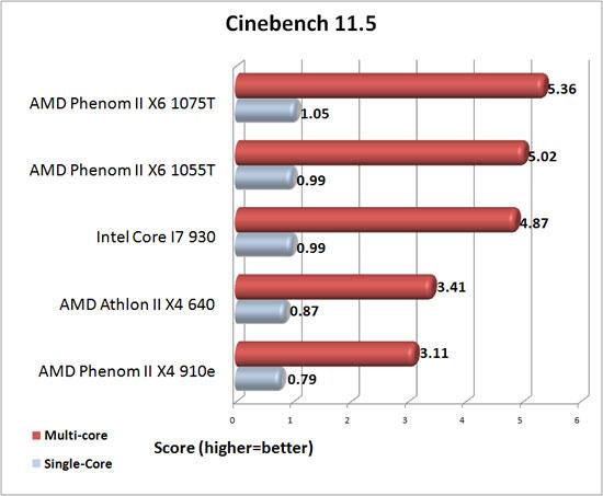 cinebench_benchmark_results.jpg