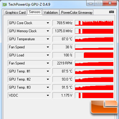 AMD Radeon HD 6970 Video Card Load Temp