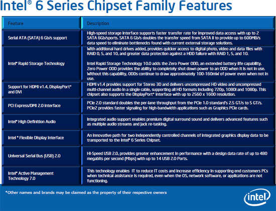 Intel 6 Series Chipset Features