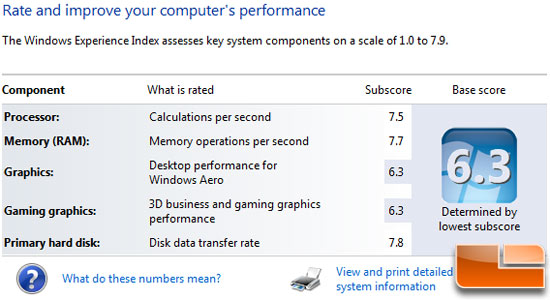 Windows 7 Index Score
