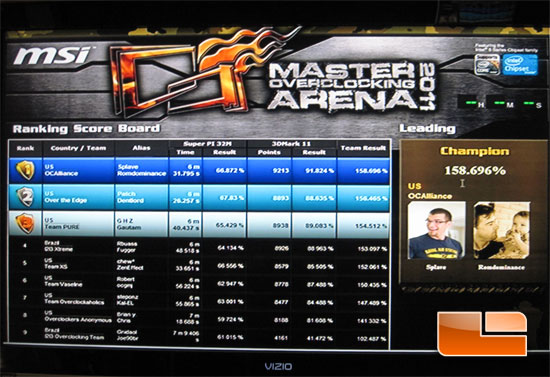 CES 2011: MSI Operation Las Vegas Master Overclock Arena Final results