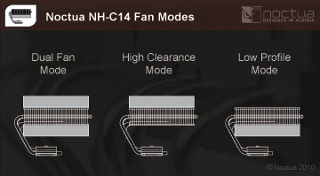 Noctua NH-C14 CPU Cooler