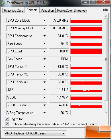 XFX Radeon HD 6850 Video Card Load Temp 820