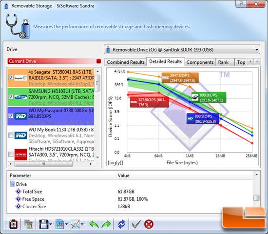 SiSoftware Sandra 2011 SP1