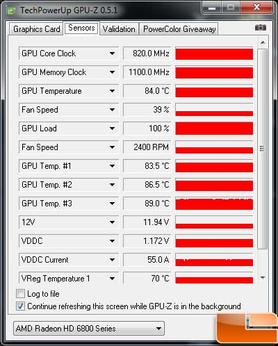 Sapphire Radeon HD 6850 Toxic Video Card Load Temp