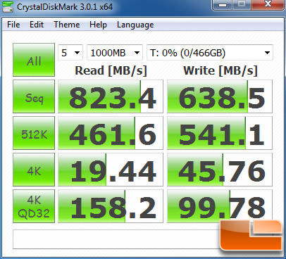 Intel 510 Series CRYSTALDISKMARK P67