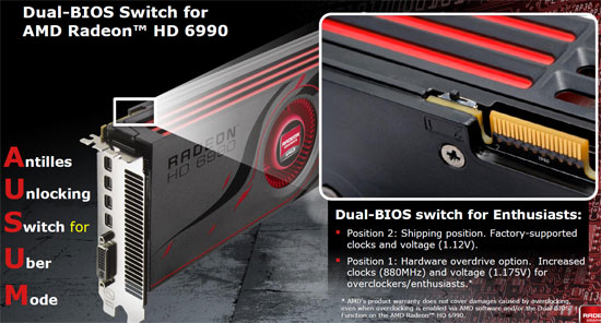 AMD Radeon HD 6990 Video Card BIOS Switch