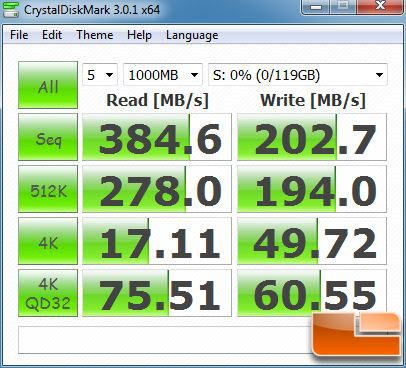 Corsair Performance 3 Series CRYSTALDISKMARK P67