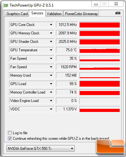 ASUS Ultimate GTX550 Ti DirectCU Video Card Load Temp