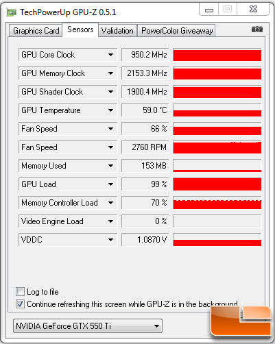 MSI N550GTX-Ti Cyclone OC Video Card Load Temp