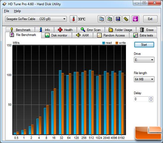 HD Tune File Benchmark