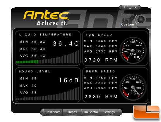 Antec Kuhler H20 920 Cpu Water Cooler Review