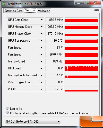 EVGA GeForce GTX 560 SC Video Card Load Temp