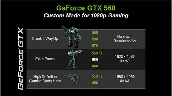 EVGA GeForce GTX 560 SC Video Card