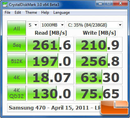 SAMSUNG 470 SERIES CRYSTALDISKMARK Final Test