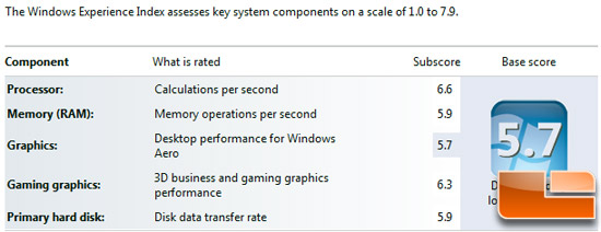 Windows Experience Index