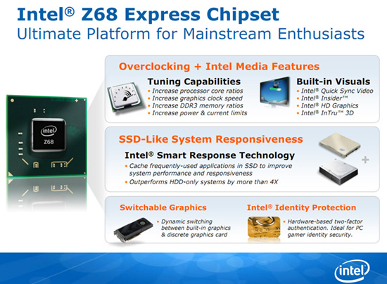 Intel Z68 Chipset Features