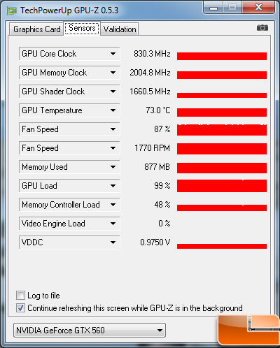 Gigabyte GeForce GTX 560 OC Video Card Load Temp
