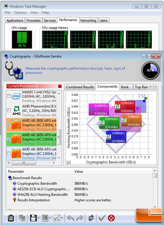 Sisoftware Sandra 2011 SP3
