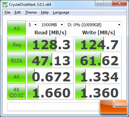 CrystalDiskMark v3.0 Benchmark Results