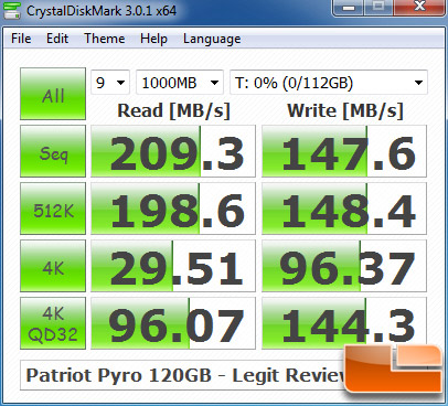 Patriot Pyro 120GB 240GB CRYSTALDISKMARK P67