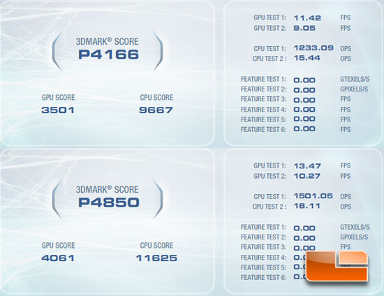 ASRock A75 Pro4 Overclocking results with 3DMark Vantage