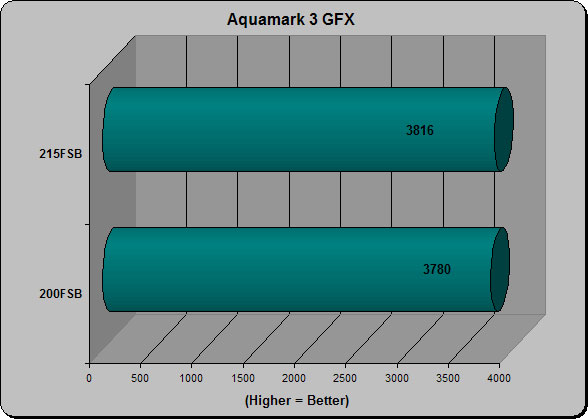 AquaMark 3 Graphics
