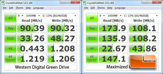 GIGABYTE Z68XP-UD3-iSSD Maximized Accelerated mode