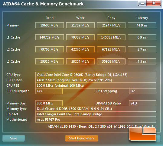 AIDA64 Cache and Memory Benchmark