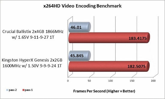 x264 memory benchmark results