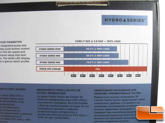 Corsair Hydro Series H100 box chart