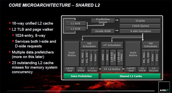 AMD FX Bulldozer Architecture