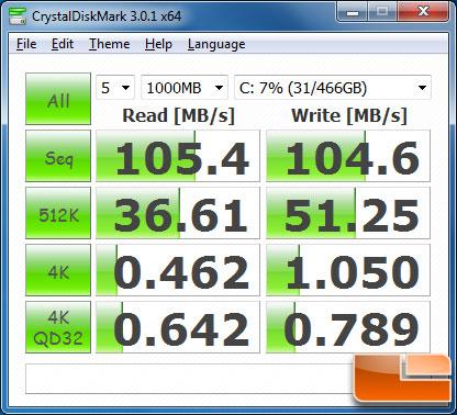 CrystalDiskMark v3.0.1b Benchmark Results