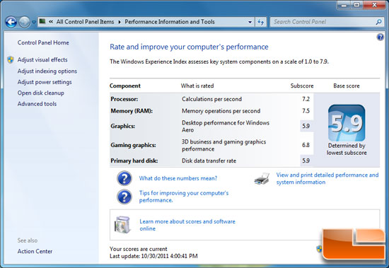 CyberPower Gamer Ultra 2098 Windows Experience Index Score