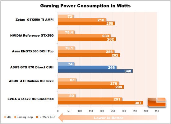 Power Consumption