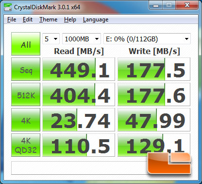 ASUS P9X79 Pro Intel X79 Motherboard CrystalDiskMark Benchmark Results