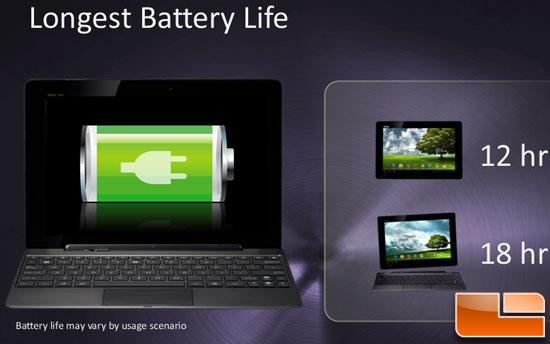 Asus Eee Pad Transformer Prime Tablet Sneak Peak Page 2 Of 3