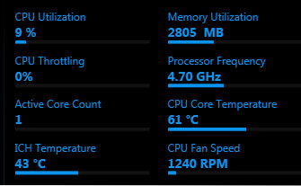 Intel Core i7-3960X Overclocked 4625MHz