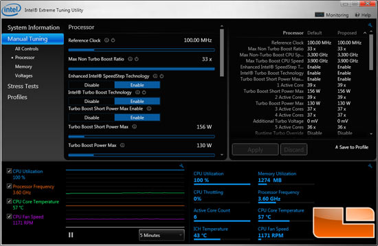 Intel Core i7-3960X Processor Temperature at Load