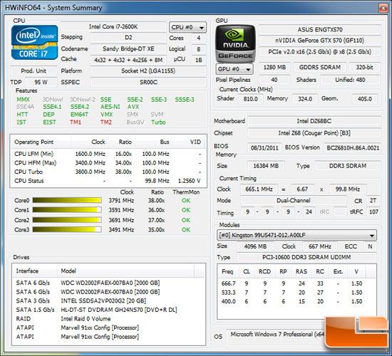 GraVT Professional GVT-PPS68X HWinfo