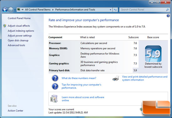 GraVT Professional GVT-PPS68X Windows Experience Index Score