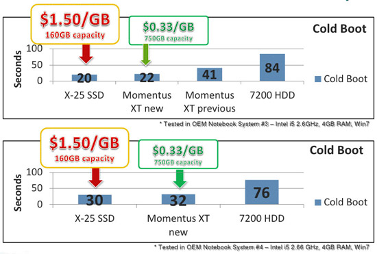 Seagate Cost Graphic