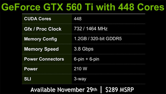 NVIDIA GeForce 560 Ti with 448 cores