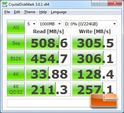 ASUS Rampage IV Extreme Intel X79 CrystalDiskMark Benchmark Results