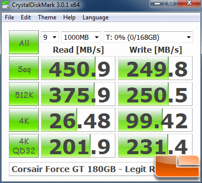 Corsair Force GT 180GB CrystalDiskMark