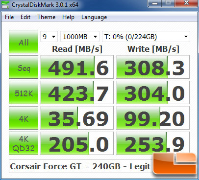 Corsair Force GT 240GB CrystalDiskMark