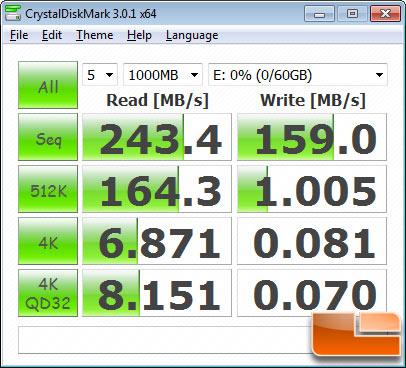 CrystalDiskMark v3.0 Benchmark