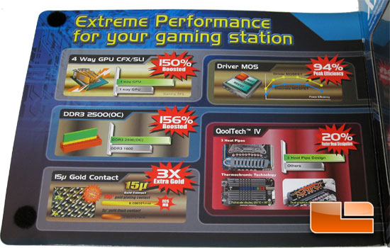 ECS X79R-AX Black Extreme Intel X79 Motherboard Retail Packaging