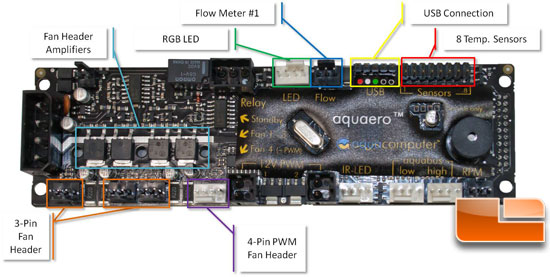 how to connect fan controller to motherboard