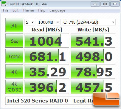 Intel 520 Series 240GB RAID 0 CRYSTALDISKMARK